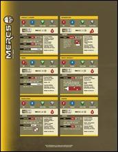 MERCS Update - CCC Profile