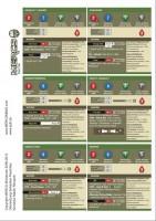 KemVar Profilkarten