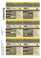 CCC Profilkarten