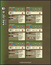MERCS Update - KemVar Profile