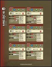 MERCS Update - USCR Profile