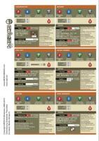 FCC Profilkarten