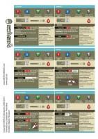 ISS Profilkarten