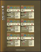 MERCS Update - sefadu Profile